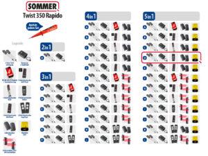 Sommer Twist 350 Rapido Drehtorantrieb 2-flüglig Set 5in1D - Adams Tore & Antriebe - Sommer, Wisniowski, Hörmann Vertragshändler
