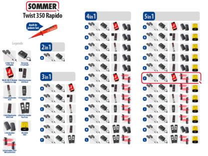 Sommer Twist 350 Rapido Drehtorantrieb 2-flüglig Set 5in1F - Adams Tore & Antriebe - Sommer, Wisniowski, Hörmann Vertragshändler