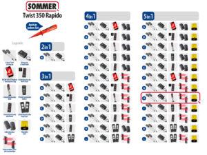 Sommer Twist 350 Rapido Drehtorantrieb 2-flüglig Set 5in1H - Adams Tore & Antriebe - Sommer, Wisniowski, Hörmann Vertragshändler