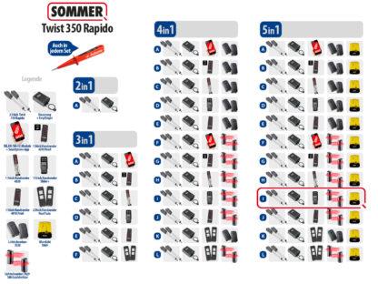 Sommer Twist 350 Rapido Drehtorantrieb 2-flüglig Set 5in1I - Adams Tore & Antriebe - Sommer, Wisniowski, Hörmann Vertragshändler