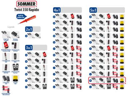 Sommer Twist 350 Rapido Drehtorantrieb 2-flüglig Set 5in1K - Adams Tore & Antriebe - Sommer, Wisniowski, Hörmann Vertragshändler