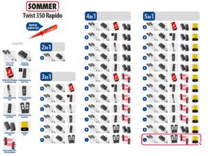 Sommer Twist 350 Rapido Drehtorantrieb 2-flüglig Set 5in1L - Adams Tore & Antriebe - Sommer, Wisniowski, Hörmann Vertragshändler