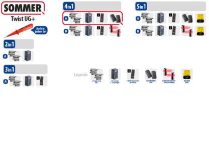 Sommer Twist UG+ Drehtorantrieb 2-flüglig Set 4in1A Edelstahl - Adams Tore & Antriebe - Sommer, Wisniowski, Hörmann Vertragshändler