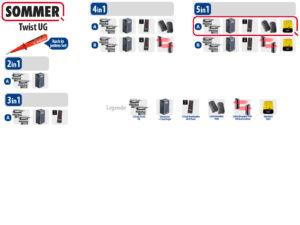 Sommer Twist UG Drehtorantrieb 2-flüglig Set 5in1A Edelstahl - Adams Tore & Antriebe - Sommer, Wisniowski, Hörmann Vertragshändler