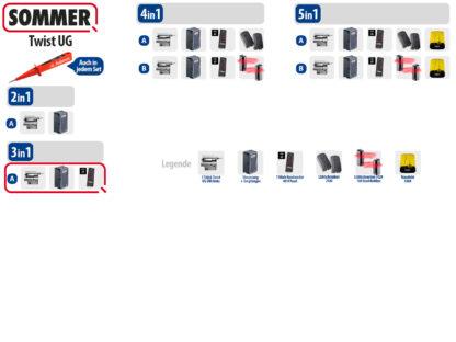 Sommer Twist UG Drehtorantrieb 1-flüglig Set 3in1A DIN Links Edelstahl - Adams Tore & Antriebe - Sommer, Wisniowski, Hörmann Vertragshändler
