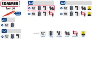 Sommer Twist UG Drehtorantrieb 1-flüglig Set 4in1A DIN Links Edelstahl - Adams Tore & Antriebe - Sommer, Wisniowski, Hörmann Vertragshändler