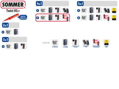 Sommer Twist UG+ Drehtorantrieb 1-flüglig Set 4in1B DIN Links Edelstahl - Adams Tore & Antriebe - Sommer, Wisniowski, Hörmann Vertragshändler