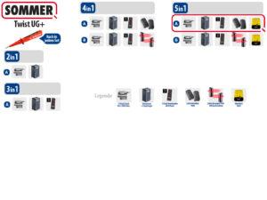 Sommer Twist UG+ Drehtorantrieb 1-flüglig Set 5in1A DIN Links Edelstahl - Adams Tore & Antriebe - Sommer, Wisniowski, Hörmann Vertragshändler