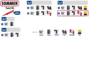 Sommer Twist UG Drehtorantrieb 1-flüglig Set 5in1B DIN Links Edelstahl - Adams Tore & Antriebe - Sommer, Wisniowski, Hörmann Vertragshändler