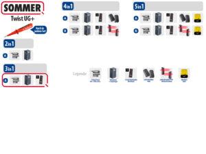 Sommer Twist UG+ Drehtorantrieb 1-flüglig Set 3in1A DIN Rechts Edelstahl - Adams Tore & Antriebe - Sommer, Wisniowski, Hörmann Vertragshändler